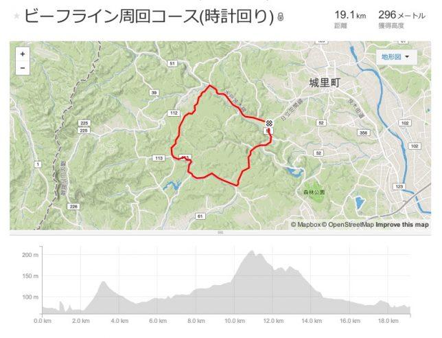 ⑧ビーフライン中山峠周回コース